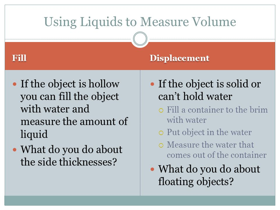 Fill Displacement If the object is hollow you can fill the object with water and measure the amount of liquid What do you do about the side thicknesses.