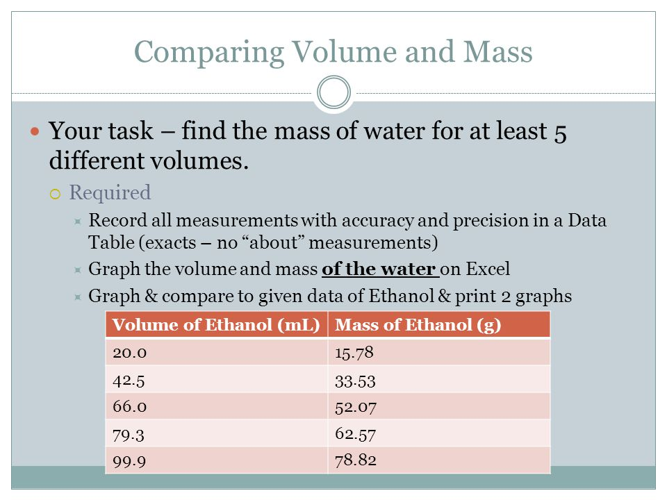 Comparing Volume and Mass Your task – find the mass of water for at least 5 different volumes.