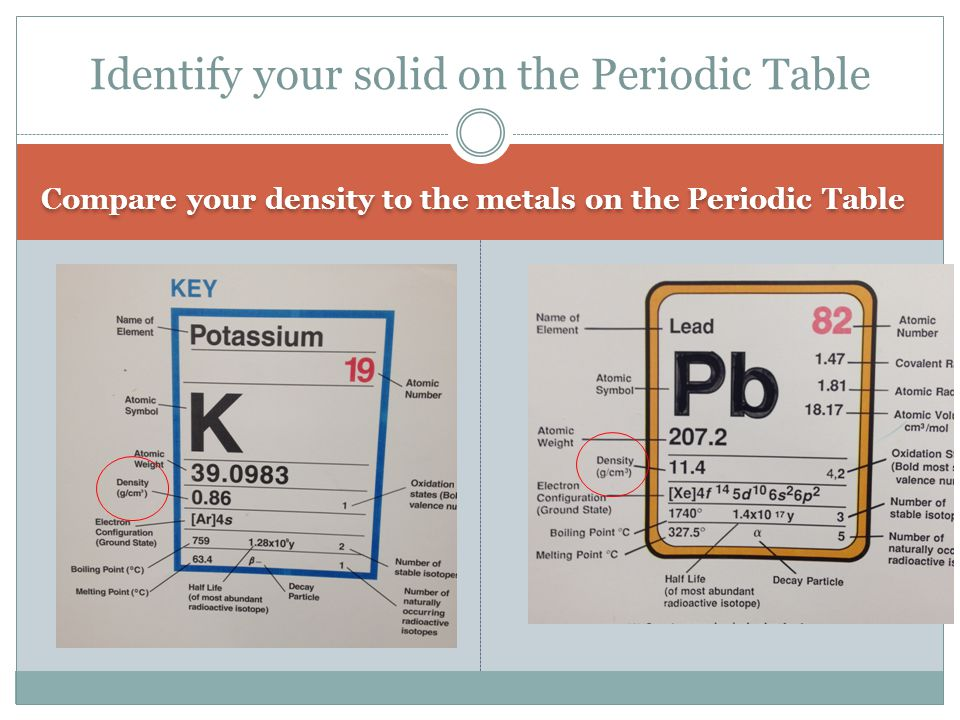 Compare your density to the metals on the Periodic Table Identify your solid on the Periodic Table