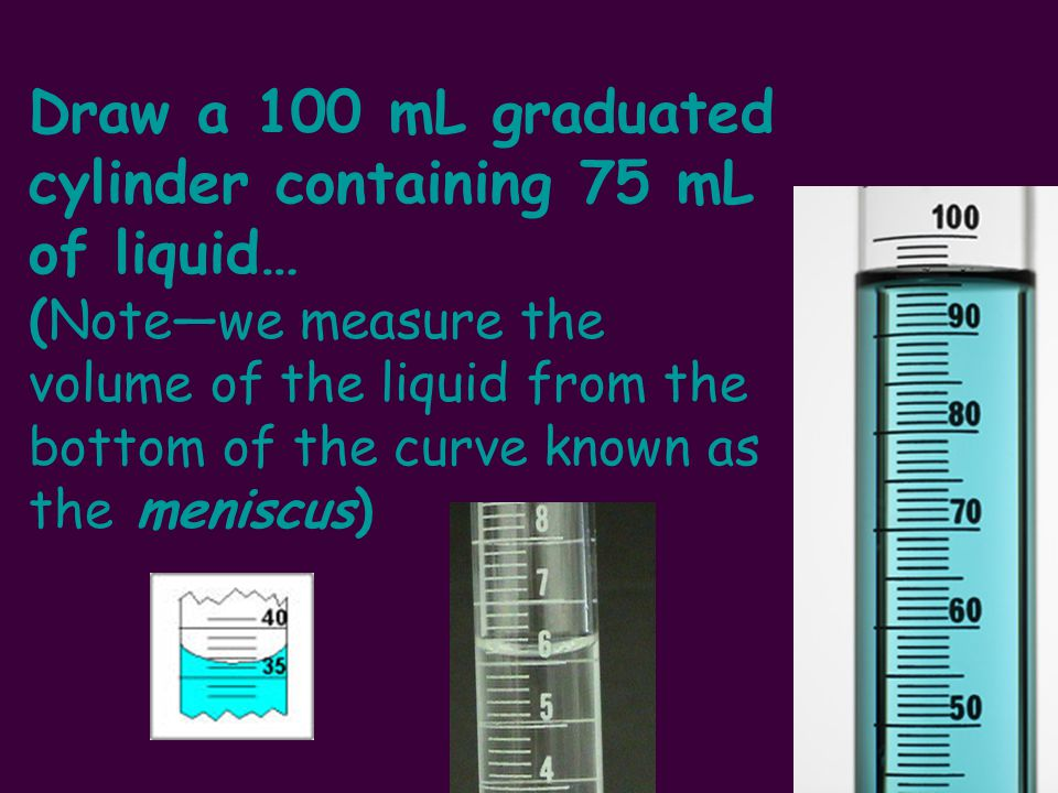Draw a 100 mL graduated cylinder containing 75 mL of liquid… (Note—we measure the volume of the liquid from the bottom of the curve known as the meniscus)