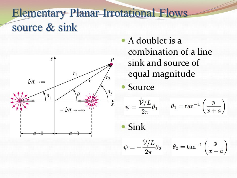 Elementary Planar Irrotational Flows source & sink A doublet is a combination of a line sink and source of equal magnitude Source Sink