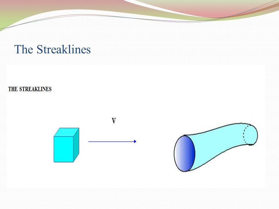 The Streaklines