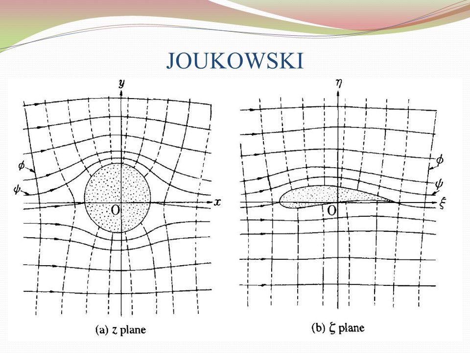 JOUKOWSKI