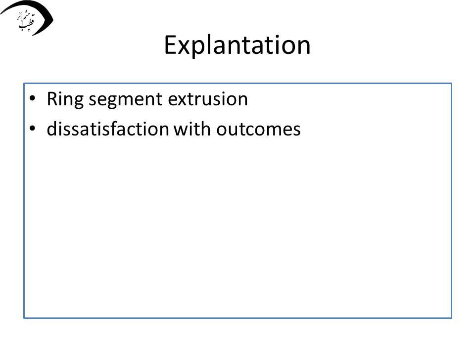 Explantation Ring segment extrusion dissatisfaction with outcomes