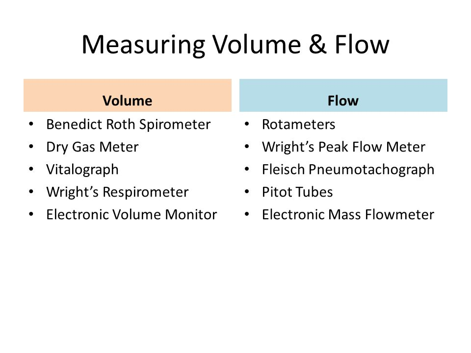 Measuring Volume & Flow Volume Benedict Roth Spirometer Dry Gas Meter Vitalograph Wright's Respirometer Electronic Volume Monitor Flow Rotameters Wrig