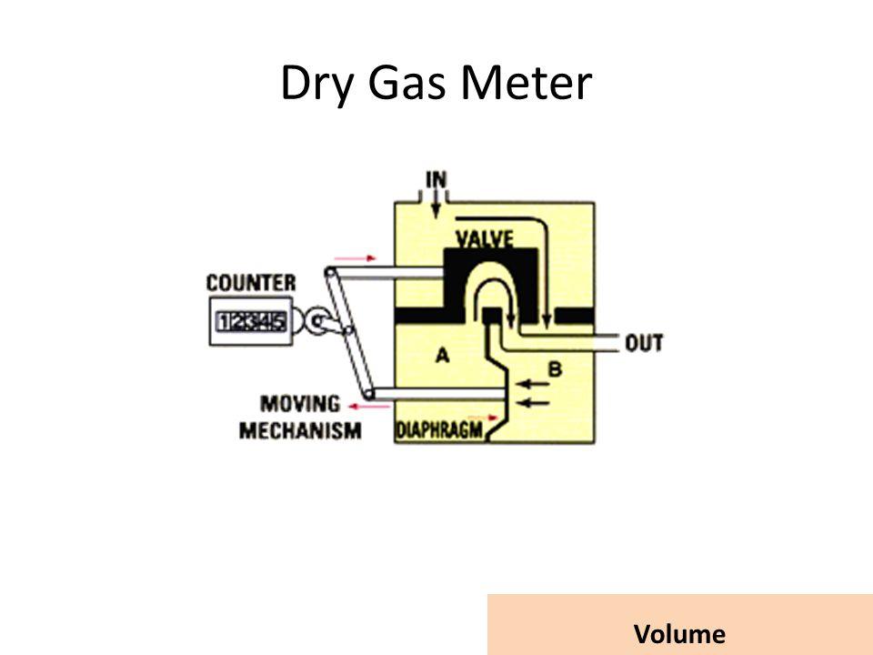 Dry Gas Meter Volume
