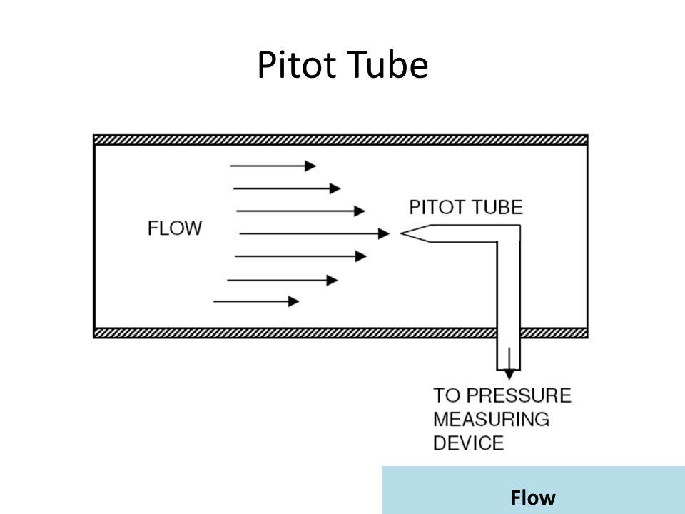 Pitot Tube