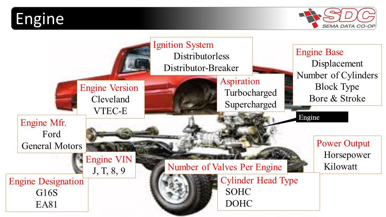 Engine Engine Base Displacement Number of Cylinders Block Type Bore & Stroke Engine Version Cleveland VTEC-E Power Output Horsepower Kilowatt Aspiration Turbocharged Supercharged Cylinder Head Type SOHC DOHC Number of Valves Per Engine Engine Designation G16S EA81 Engine VIN J, T, 8, 9 Engine Mfr.
