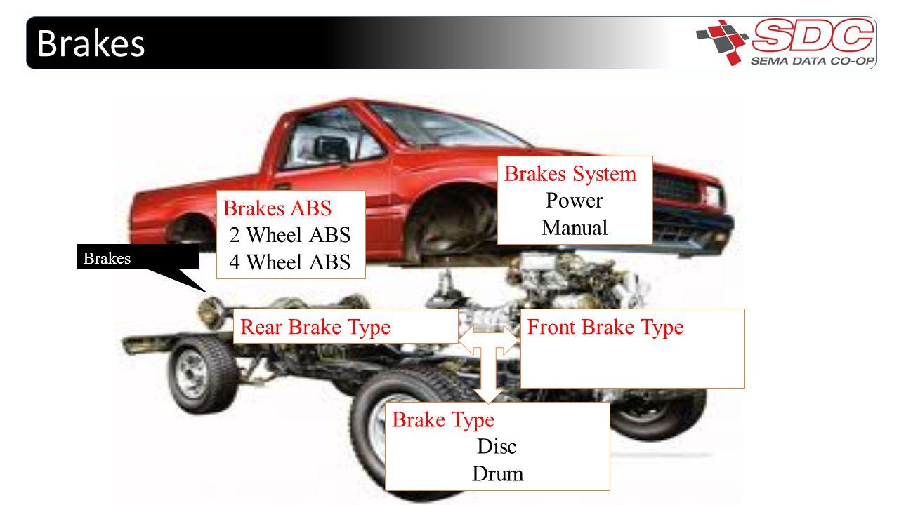 Brakes Brakes ABS 2 Wheel ABS 4 Wheel ABS Brakes System Power Manual Front Brake Type Rear Brake Type Brake Type Disc Drum Brakes