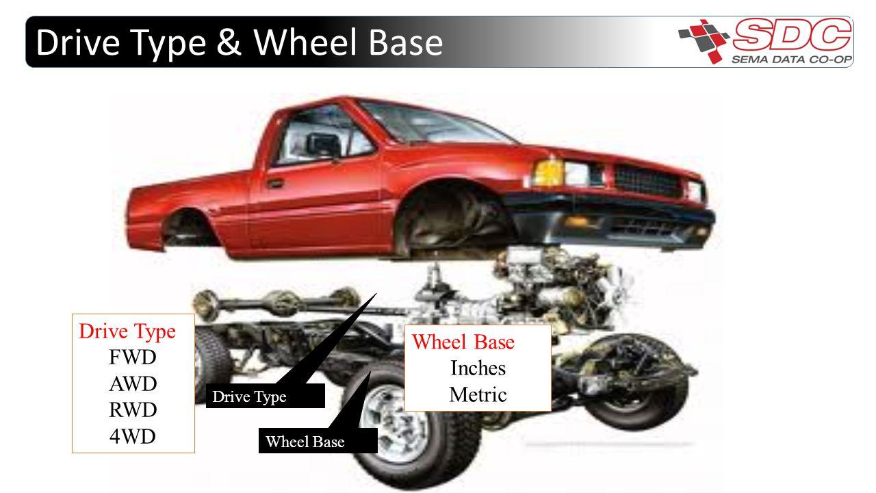 Drive Type & Wheel Base Drive Type Wheel Base Drive Type FWD AWD RWD 4WD Wheel Base Inches Metric