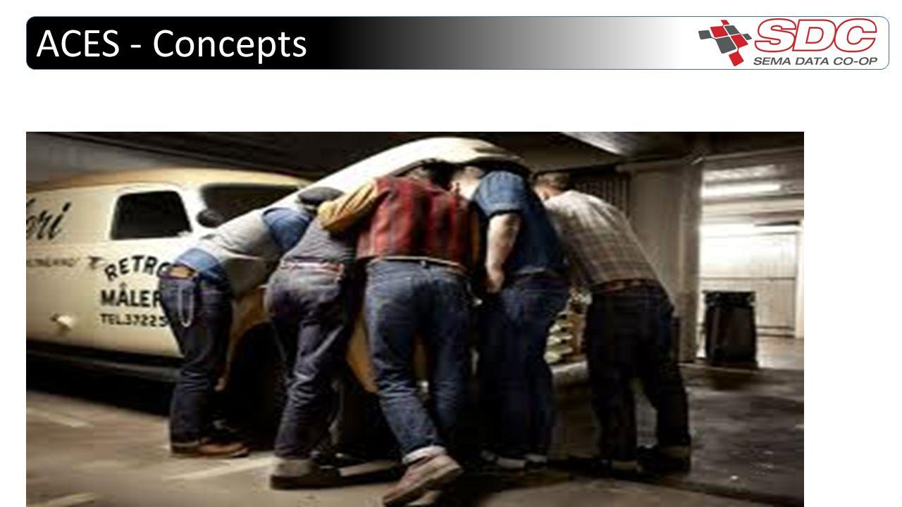ACES - Concepts