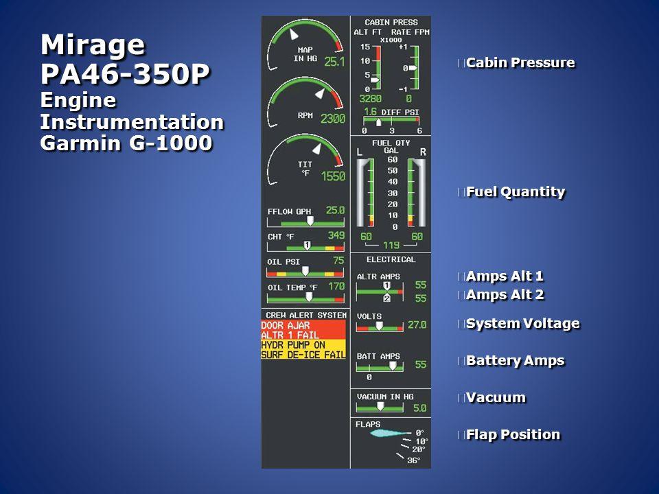 Cabin Pressure Fuel Quantity Amps Alt 1 Amps Alt 2 System Voltage Battery Amps Vacuum Flap Position Mirage PA46-350P Engine Instrumentation Garmin G-1