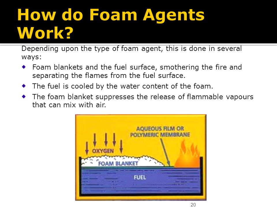 20 Depending upon the type of foam agent, this is done in several ways: Foam blankets and the fuel surface, smothering the fire and separating the fla
