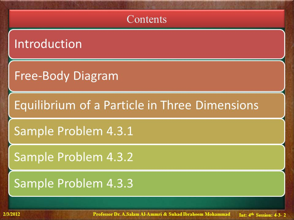Int: 4 th Session: 4-3- 2 Contents Introduction Free-Body Diagram Equilibrium of a Particle in Three DimensionsSample Problem 4.3.1Sample Problem 4.3.2Sample Problem 4.3.3 2/3/2012Professor Dr.