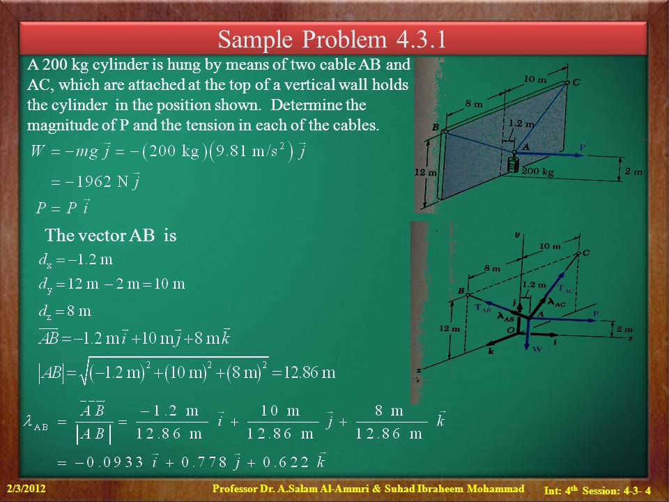 Int: 4 th Session: 4-3- 5 Sample Problem 4.3.1 The vector AC is The unit vector in the AB direction is 2/3/2012Professor Dr.