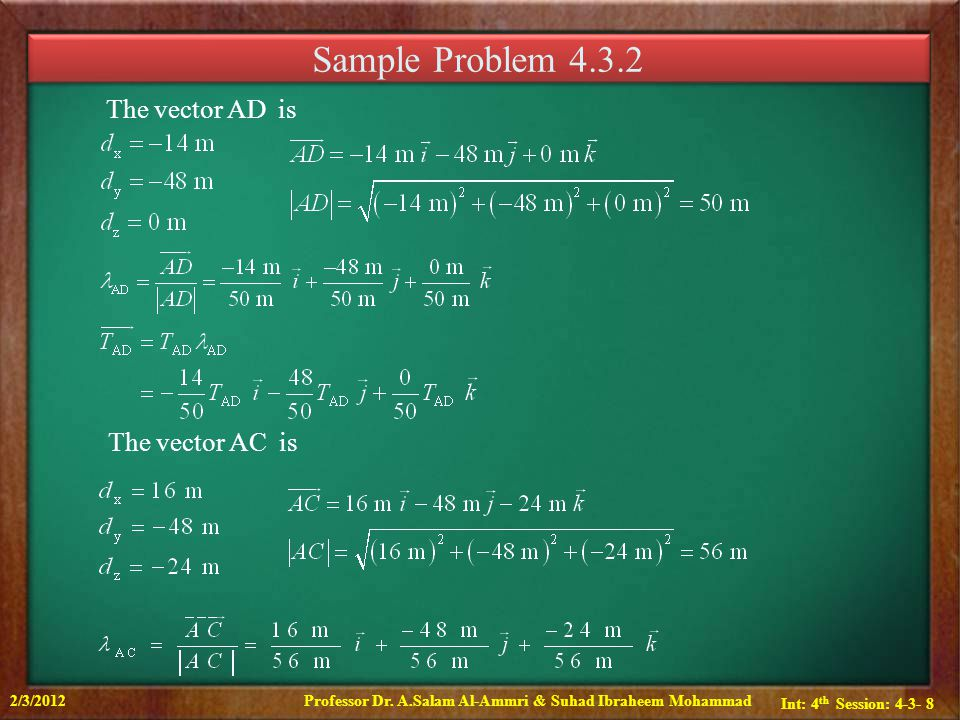 Int: 4 th Session: 4-3- 8 Sample Problem 4.3.2 The vector AD is The vector AC is 2/3/2012Professor Dr.