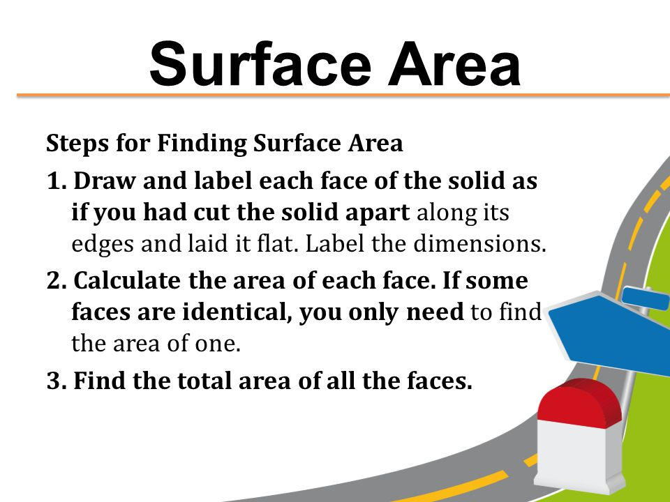 Surface Area What does it mean to you , Does it have anything to do with what is in the inside of figure.