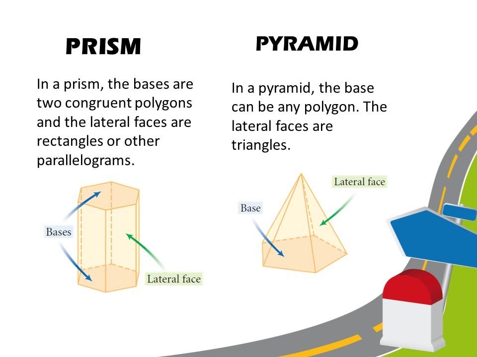 In a prism, the bases are two congruent polygons and the lateral faces are rectangles or other parallelograms.