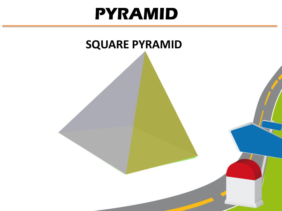REGULAR N-GON PYRAMID SQUARE PYRAMID PYRAMID Altitude Base Slant Height Altitude Base