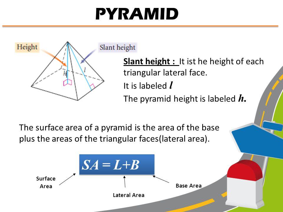 PYRAMID REGULAR N-GON PYRAMID