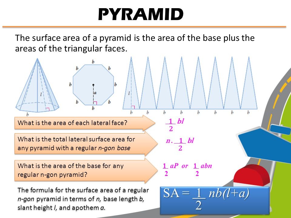 PYRAMID The surface area of a pyramid is the area of the base plus the areas of the triangular faces(lateral area).
