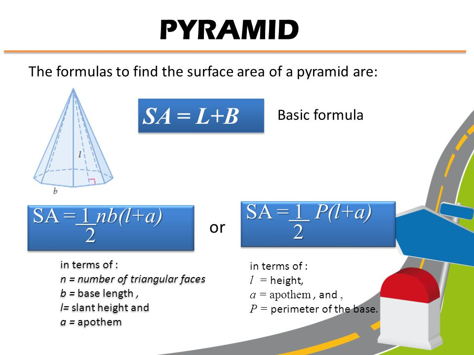 PYRAMID SA= 1 P(l+a) 2 2 The expression for the surface area of a regular n-gon pyramid in terms of height l, apothem a, and perimeter of the base, P.P.