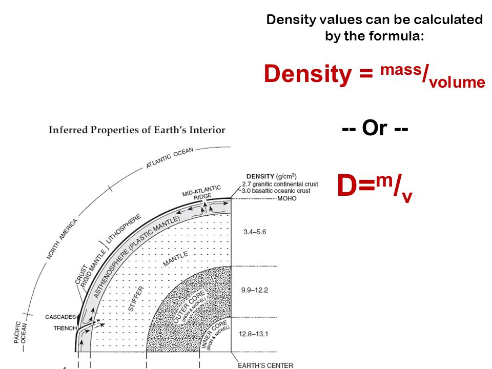 Density values can be calculated by the formula: Density = mass / volume -- Or -- D= m / v