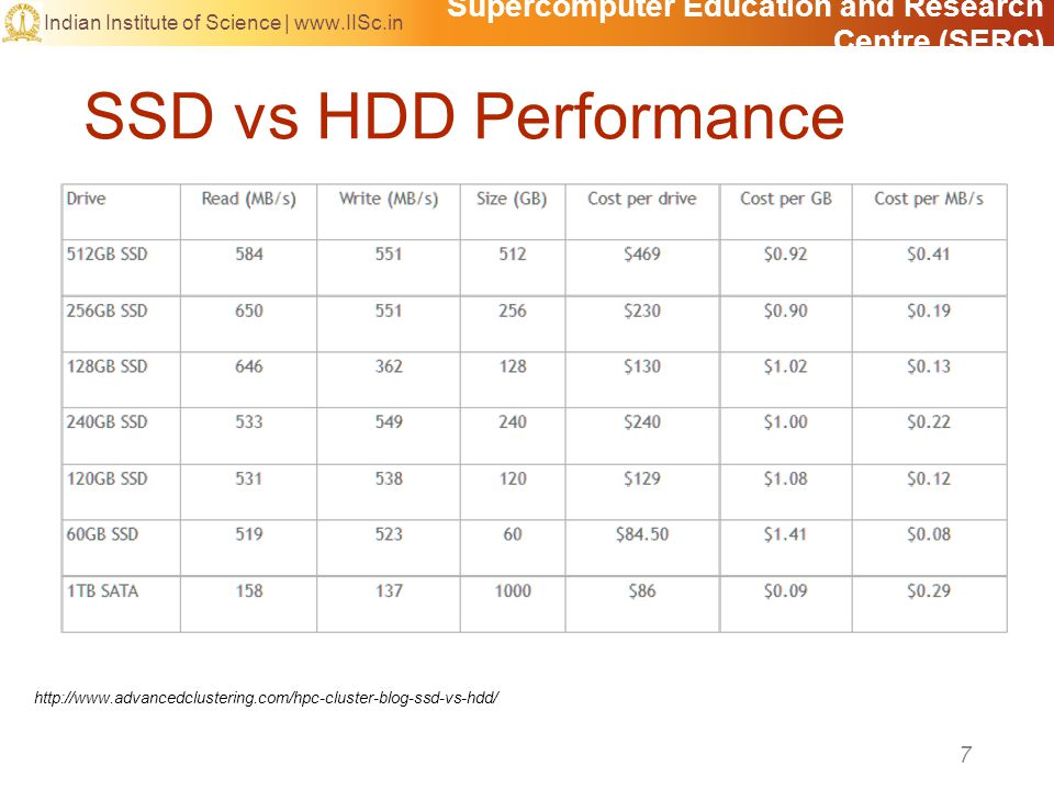Supercomputer Education and Research Centre (SERC) Indian Institute of Science | www.IISc.in SSD vs HDD Performance 7 http://www.advancedclustering.com/hpc-cluster-blog-ssd-vs-hdd/