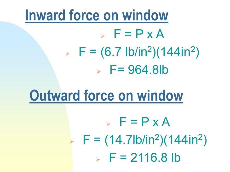 Inward force on window  F = P x A  F = (14.7lb/in 2 )(144in 2 )  F = 2116.8 lb  F = P x A  F = (6.7 lb/in 2 )(144in 2 )  F= 964.8lb Outward force on window