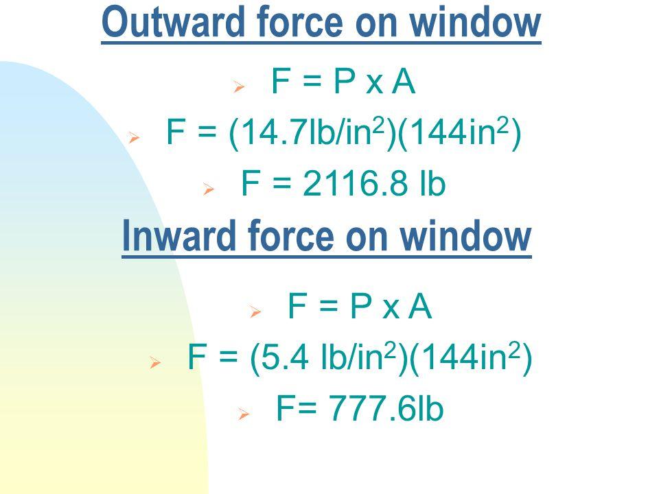 Inward force on window  F = P x A  F = (14.7lb/in 2 )(144in 2 )  F = 2116.8 lb  F = P x A  F = (5.4 lb/in 2 )(144in 2 )  F= 777.6lb Outward force on window
