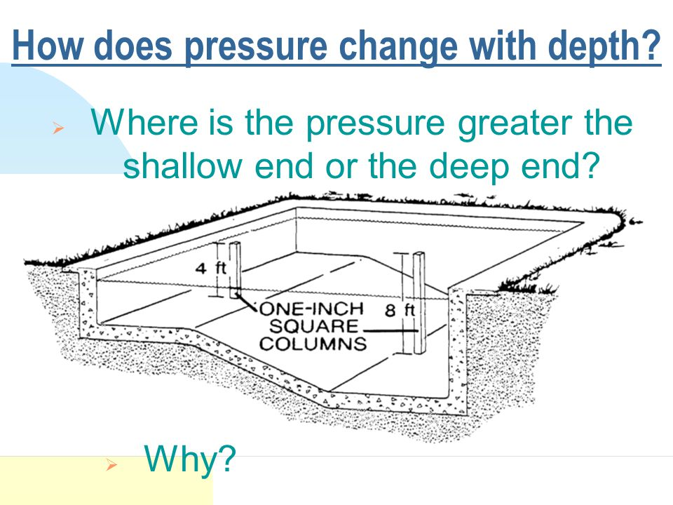 How does pressure change with depth.