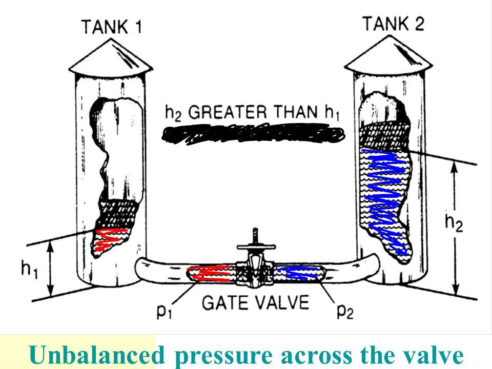 Unbalanced pressure across the valve