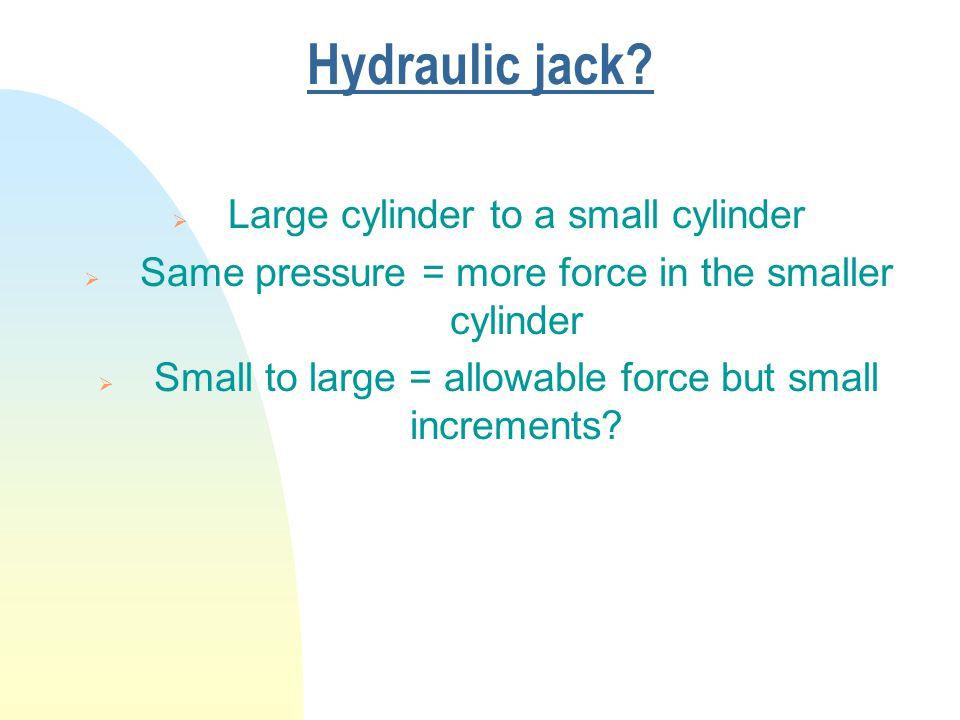 Hydraulic jack.