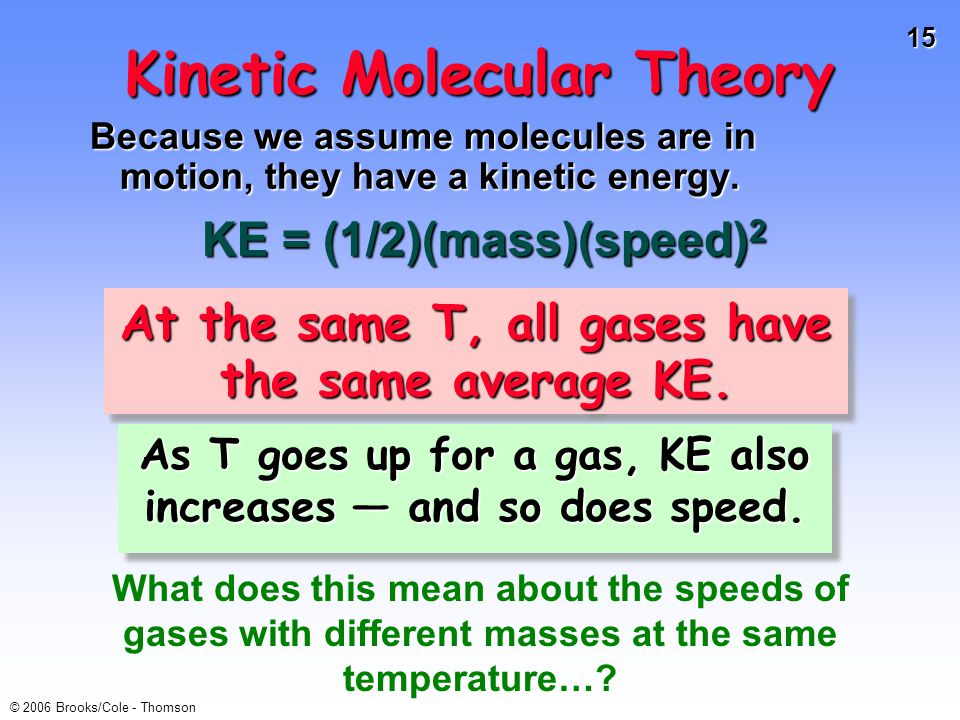 15 © 2006 Brooks/Cole - Thomson Kinetic Molecular Theory Because we assume molecules are in motion, they have a kinetic energy. KE = (1/2)(mass)(speed