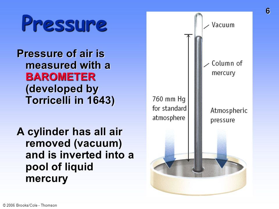 6 © 2006 Brooks/Cole - Thomson Pressure Pressure of air is measured with a BAROMETER (developed by Torricelli in 1643) A cylinder has all air removed