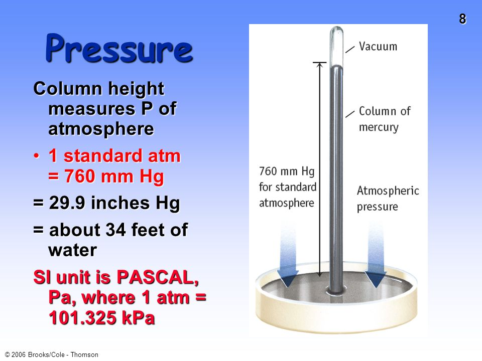 8 © 2006 Brooks/Cole - Thomson Pressure Column height measures P of atmosphere 1 standard atm = 760 mm Hg1 standard atm = 760 mm Hg = 29.9 inches Hg =