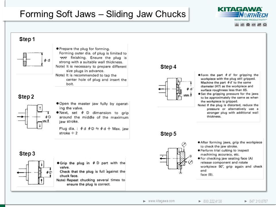 800.222.4138 847.310.8787 www.kitagawa.com Step 1 Step 2 Step 3 Step 4 Step 5 Forming Soft Jaws – Sliding Jaw Chucks
