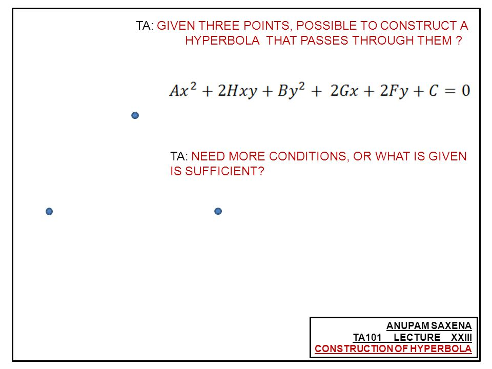 ANUPAM SAXENA TA101 LECTURE XXIII CONSTRUCTION OF HYPERBOLA TA: GIVEN THREE POINTS, POSSIBLE TO CONSTRUCT A HYPERBOLA THAT PASSES THROUGH THEM ? TA: N
