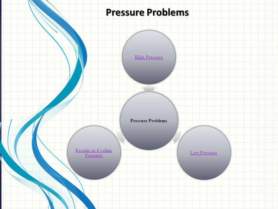 Pressure Problems High PressureLow Pressure Erratic or Cycling Pressure