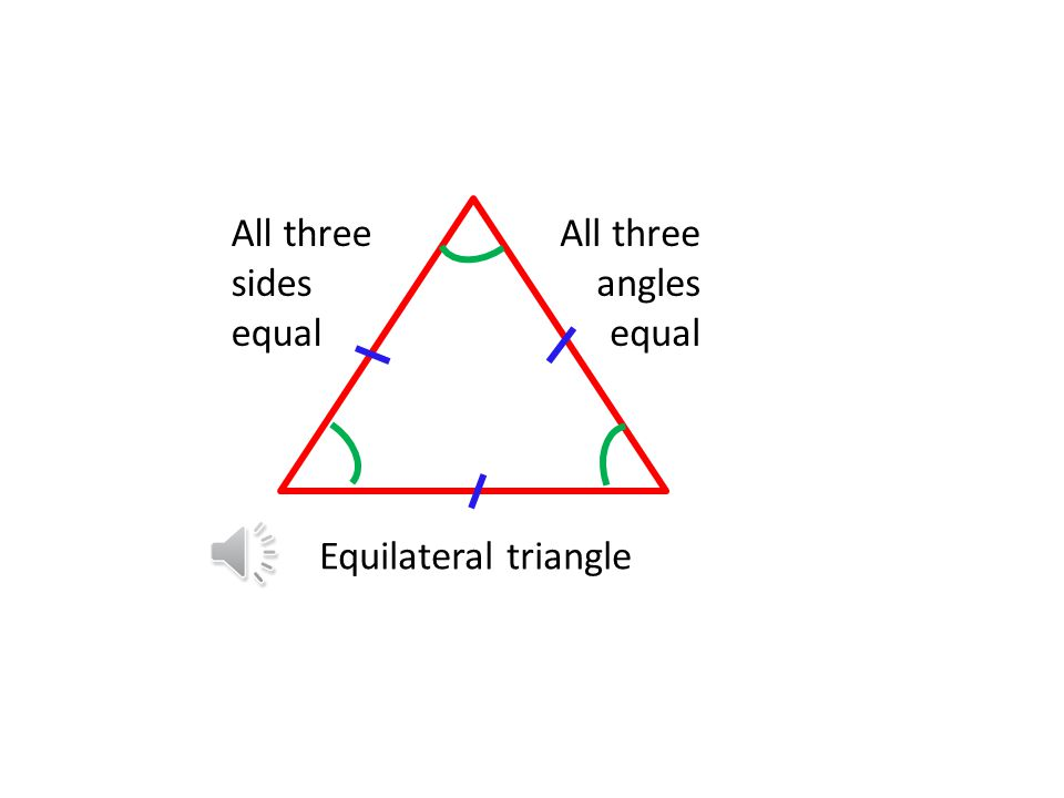 Equilateral triangle Isosceles triangle Scalene triangle Right triangle Obtuse triangle Acute triangle Congruence Contents – click to jump to the page