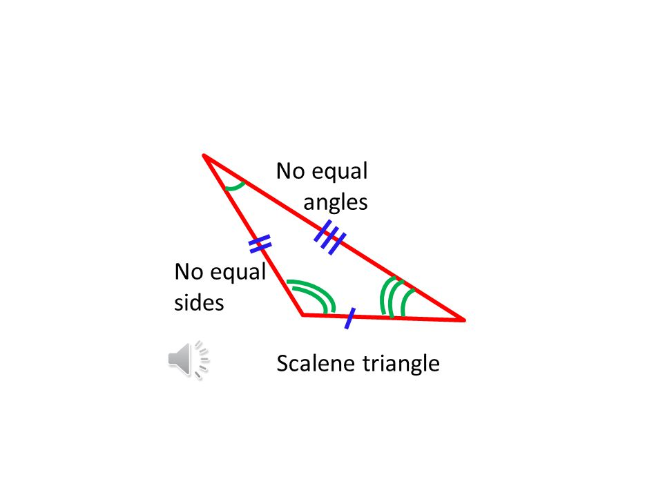 Isosceles triangle Two equal sides Two equal angles