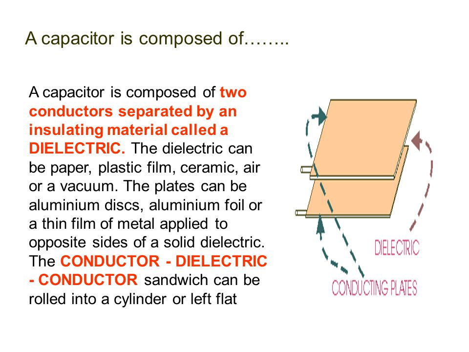 A capacitor is composed of……..