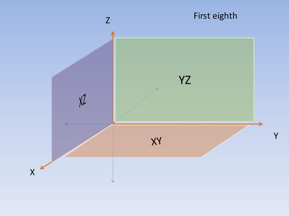 YZ XY Z X Y Cylinder in third space