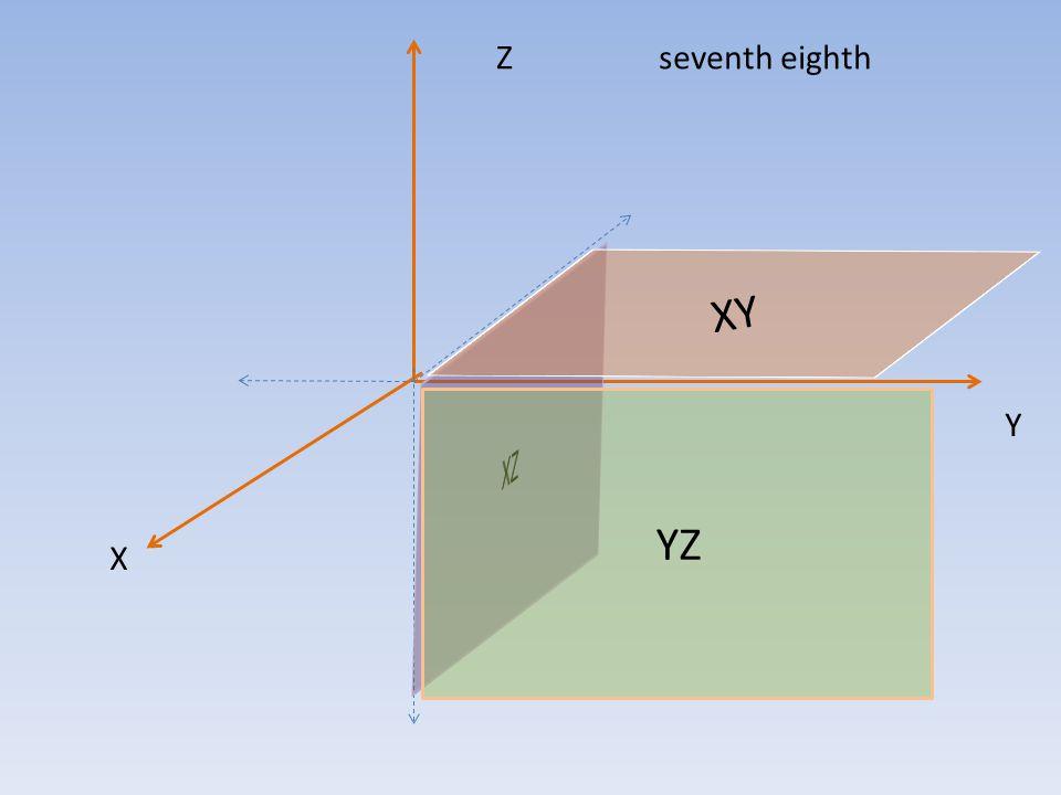 YZ XY Z X Y eight eighth