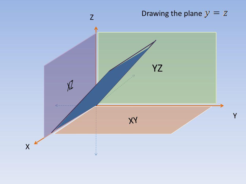 YZ XY Z X Y Drawing the plane