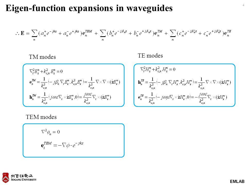 EMLAB 5 Rectangular waveguide (TE mode) Boundary condition