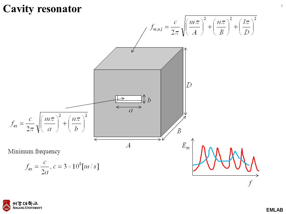 EMLAB 10 Cylindrical waveguide By separation of variables