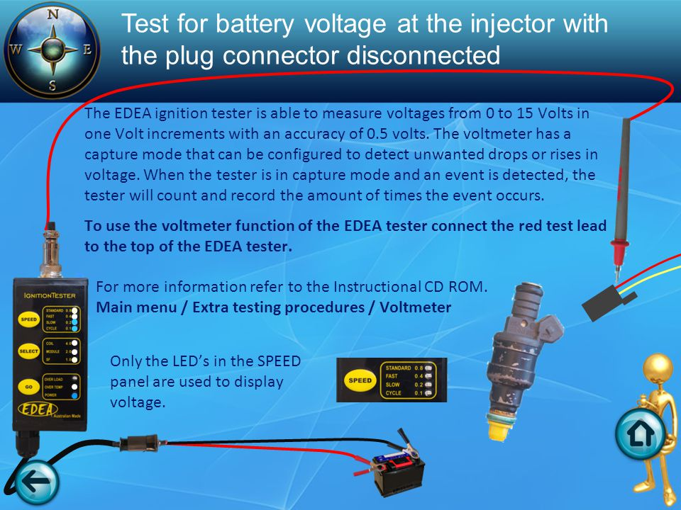 Test for battery voltage at the injector with the plug connector disconnected Only the LED's in the SPEED panel are used to display voltage.