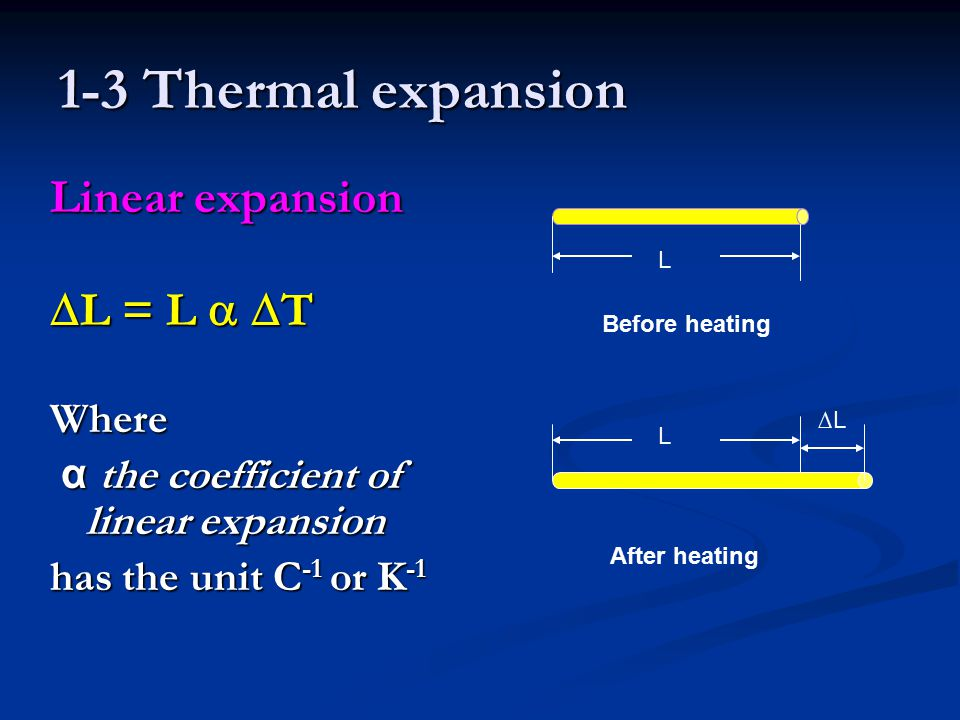 1-3 Thermal expansion Linear expansion  L = L   T Where α the coefficient of linear expansion α the coefficient of linear expansion has the unit C