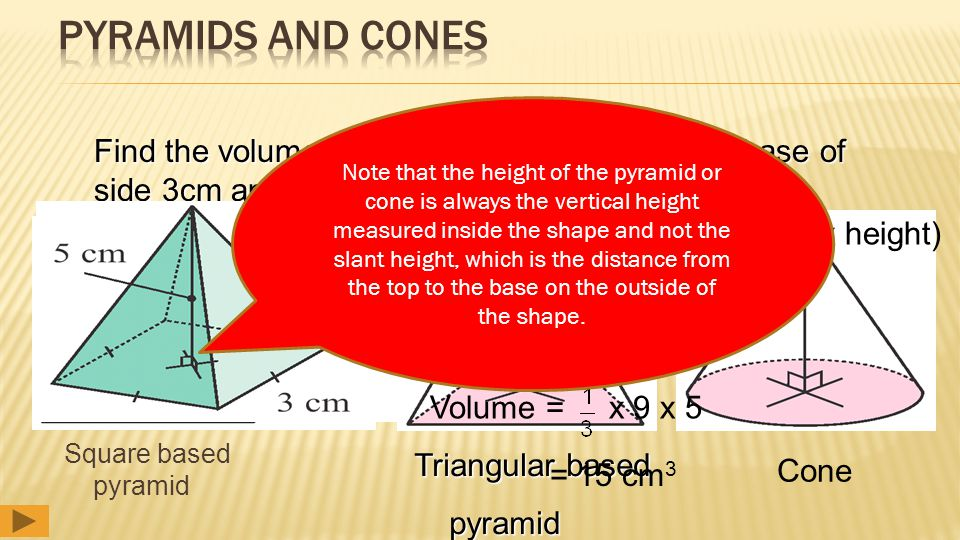 Square based pyramid Triangular based pyramid pyramid Cone Find the volume of the pyramid with a square base of side 3cm and a height of 5 cm. Volume